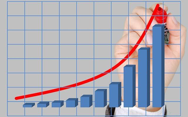 vzrůstající graf